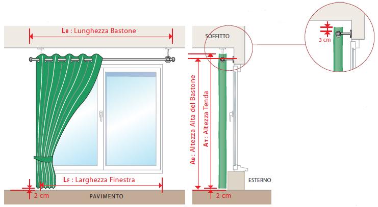 Come misurare una tenda con occhielli - Altezza parapetto finestra ...