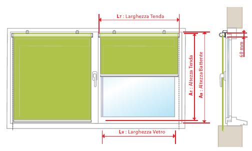 Come prendere le misure di una tenda a rullo - Altezza finestre da terra ...